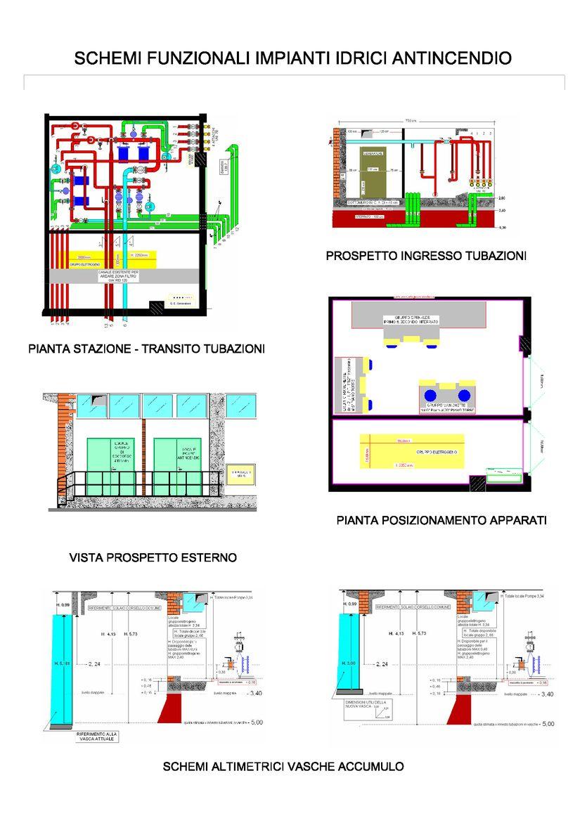 Progetto studio gandola for Pianta del pavimento con dimensioni